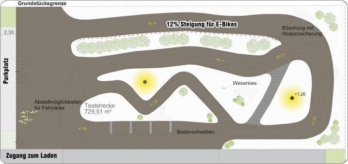 Fahrrad Outdoor-Teststrecke Paderborn